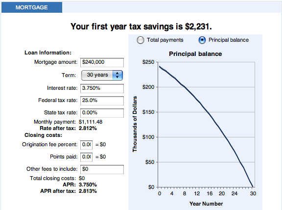 bank_rate_mortgage_tax_calc