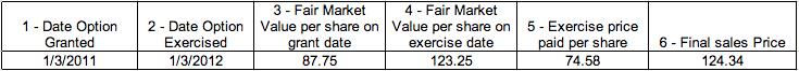 ESPP Special Tax Treatment Table 1
