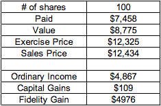 ESPP Special Tax Treatment Table 2
