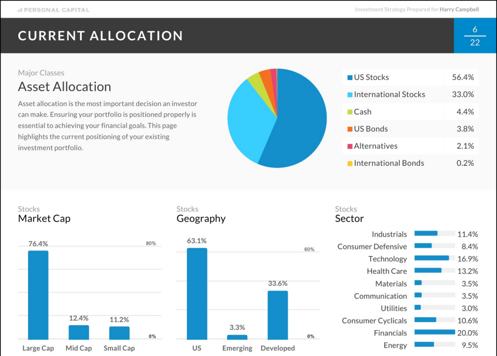 Free 1 Hour Portfolio Review With Personal Capital (Phone Call) Asset Allocation