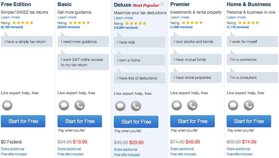 Turbo_Tax_Options_deluxe_premier_home_business_basic
