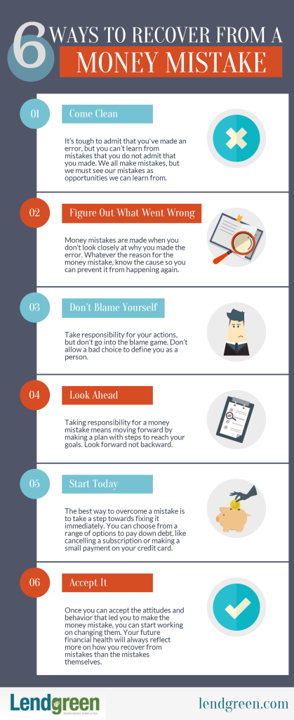 Recover from Money Mistakes INFOGRAPHIC