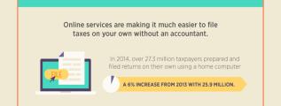 Tax Myths IG